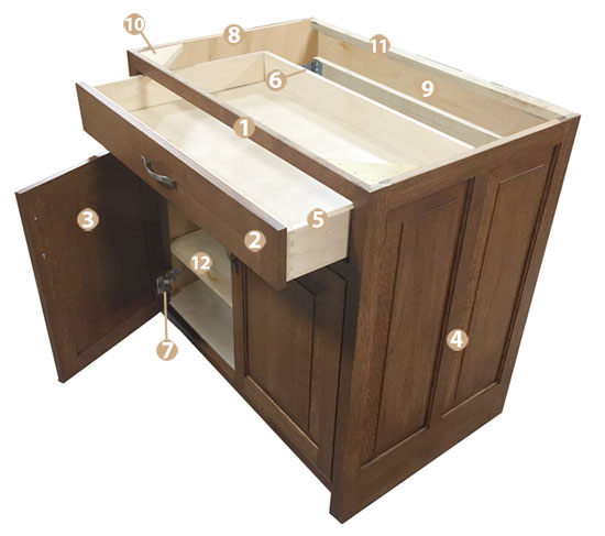 cabinet-construction