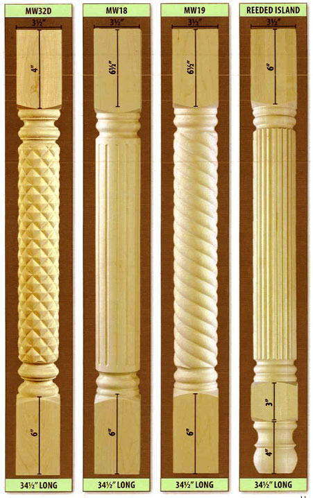 MW32D, MW18, MW19, REEDED ISLAND