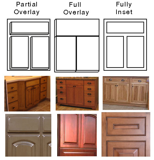 Kitchen Cabinets Custom Built Evansville Indiana Amish Made