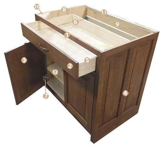 cabinet-construction